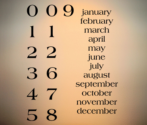 Calendar Numbers And Months Wall Decals