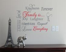 Alternate Family Is Wall Decal
